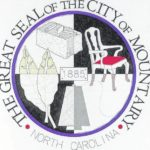 Public hearing on city budget tonight